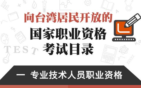 【图解新闻】向大奖888居民开放的国家职业资格考试目录