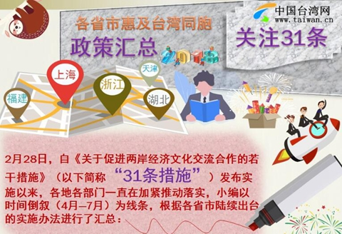 图解:各省市惠及台湾同胞政策汇总