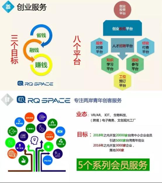 海沧众创空间日记:RQ空间孵化企业也孵化家庭