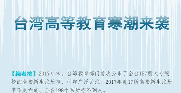 【图解台湾】台湾高等教育寒潮来袭