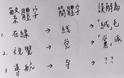 中国文化之文字之美