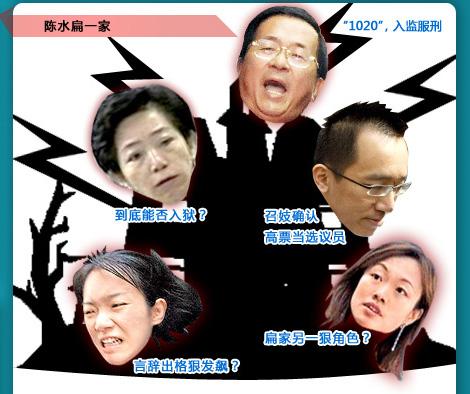 金溥聪 连胜文_盘点2010·台湾人物脸谱_中国台湾网