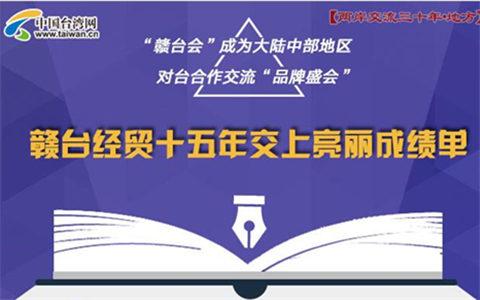 图解:赣台经贸十五年交上亮丽成绩单