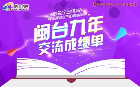 图解:闽台九年交流成绩单