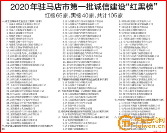 """2020年驻马店市第一批诚信建设""""红榜"""".jpg"""