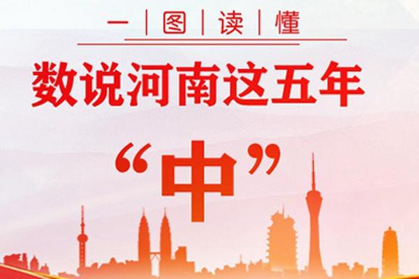 """数说河南这五年""""中""""!.jpg"""