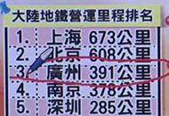 台北发展不如广州