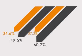 岛内最新民调显示 民进党负面评价已超国民党