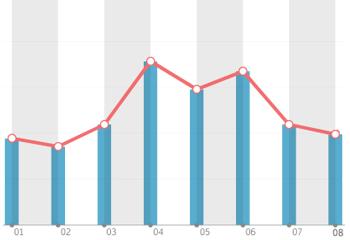 台湾8月CPI同比增长1.53%