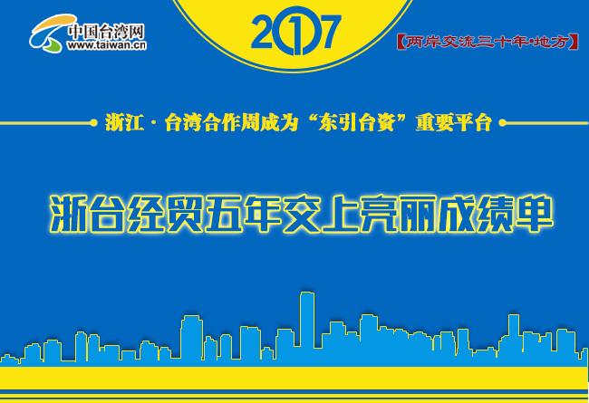 图解:浙台经贸五年交上亮丽成绩单