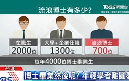 """岛内1.3万博士难就业 台当局想出个釜底抽薪的""""妙招"""".png"""