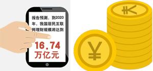 工资水平11年涨近3倍 互联网理财成投资新宠