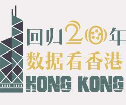 回归20年 数据看香港