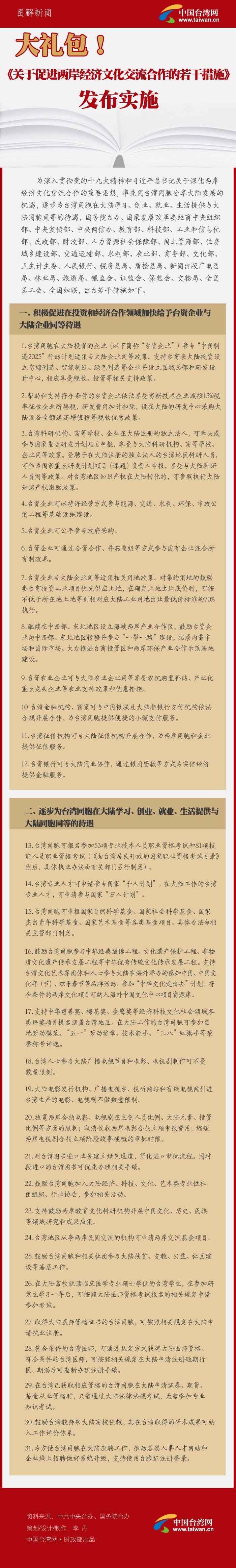 《关于促进两岸经济文化交流合作的若干措施》全文