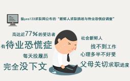 大奖888调查数据:6月失业率攀升