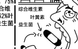 台湾健康老化调查