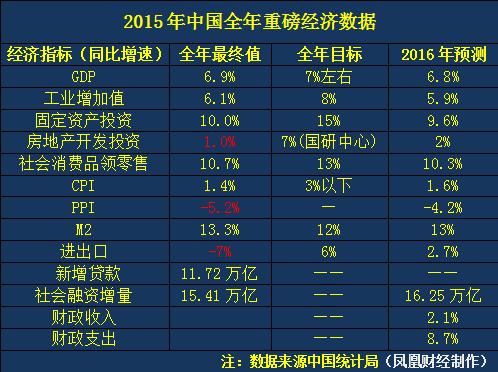 台湾 人均 收入_台湾身份证图片(2)