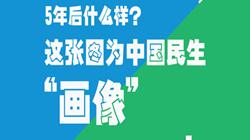 """5年后什么样?这张图为中国民生""""画像"""""""
