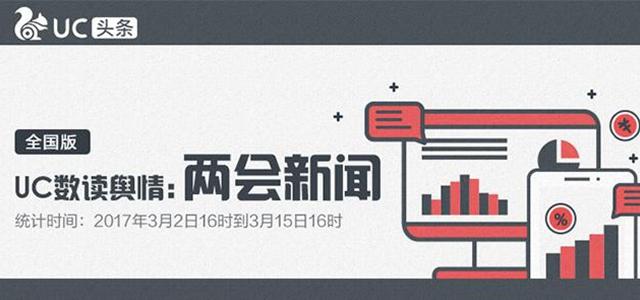 UC数读舆情两会全国版(3月17日)