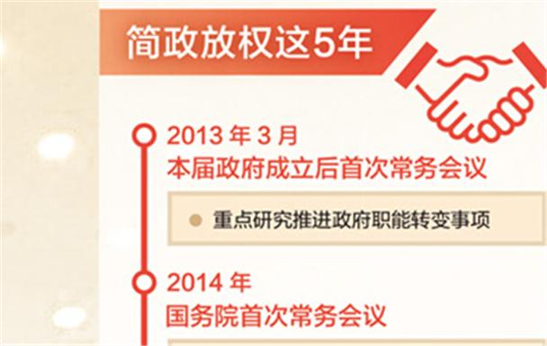 图解:5年来国务院简政放权成绩单.jpg