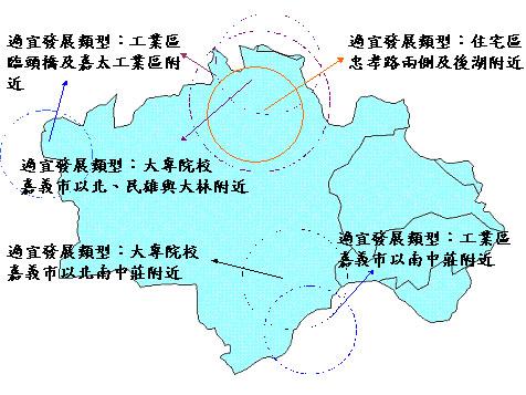嘉义市都市发展与环境资源敏感地区位分析